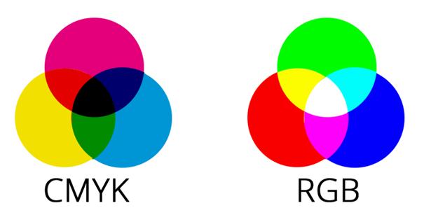 overkleuren1